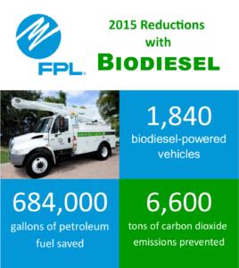 FPL infographic v4